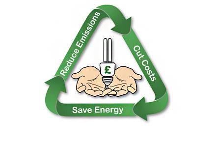 energy-money-savings